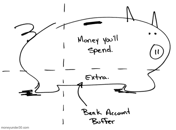 Money Buffer
